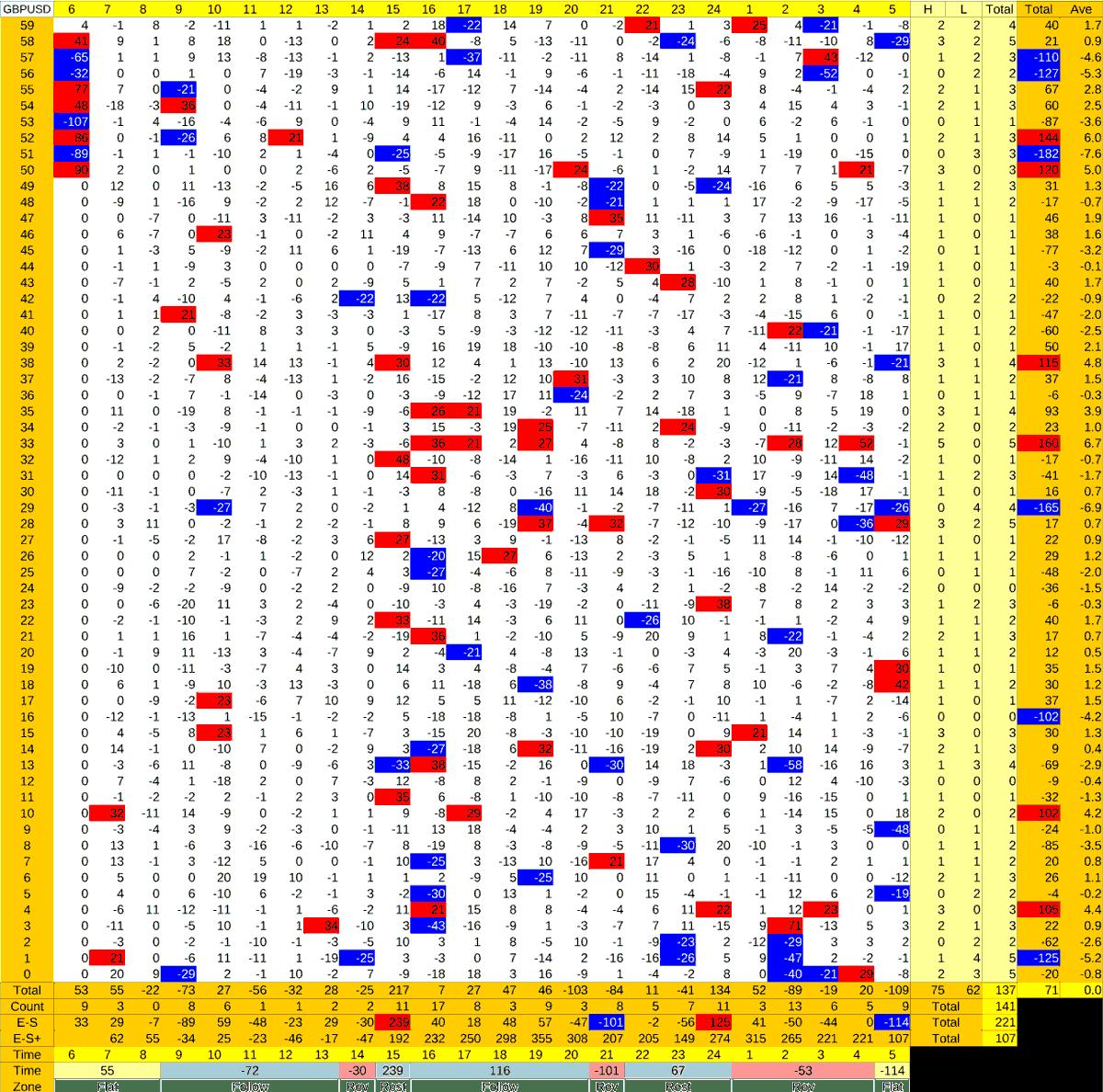 20210705_HS(2)GBPUSD-min
