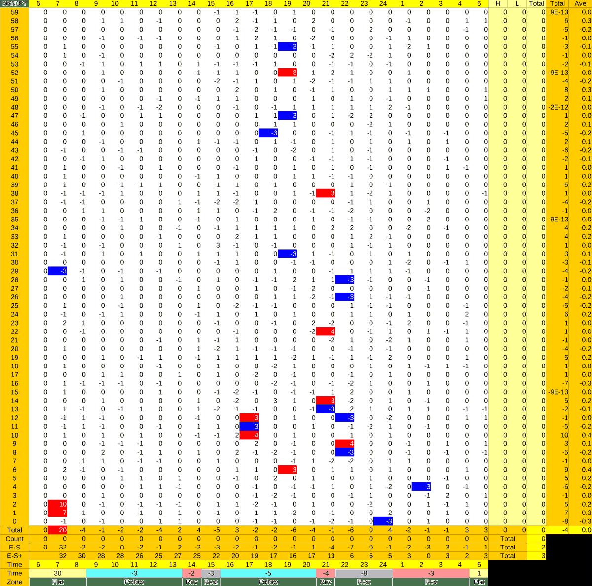 20210705_HS(3)MXNJPY-min