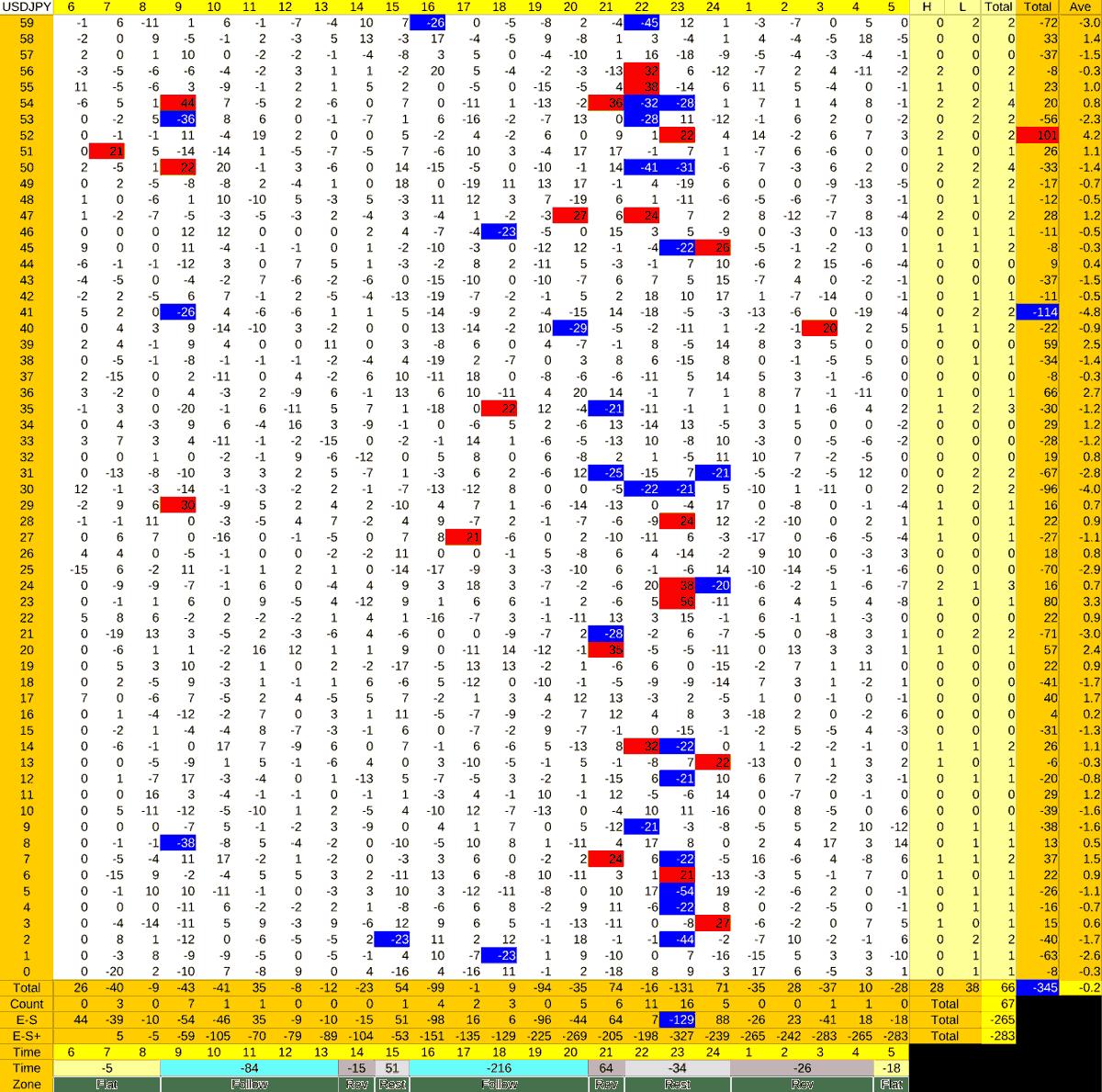20210706_HS(1)USDJPY-min