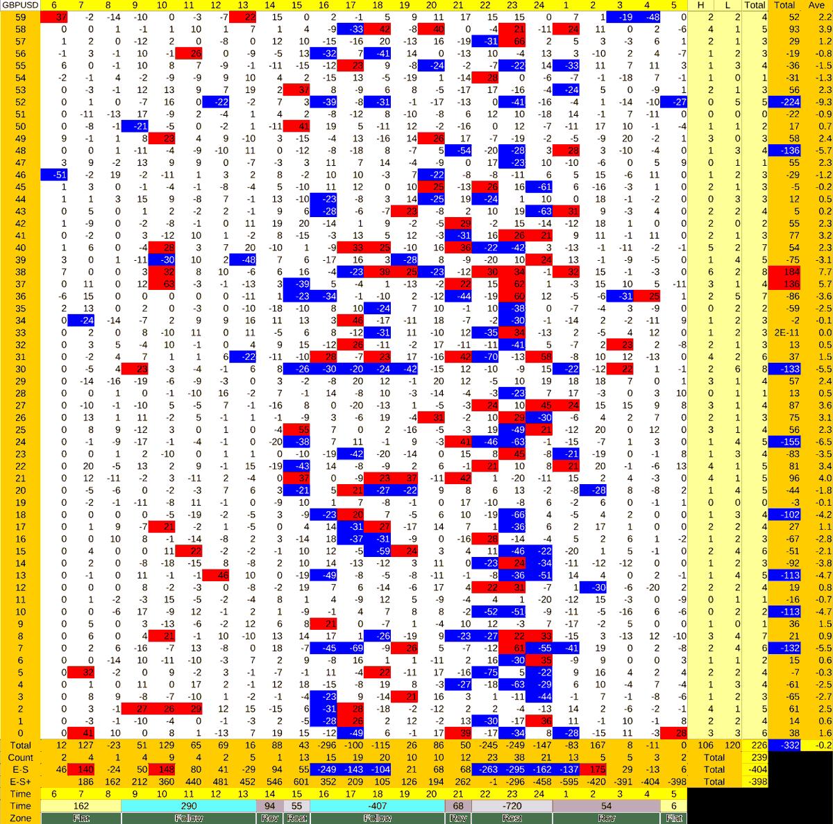 20210706_HS(2)GBPUSD-min