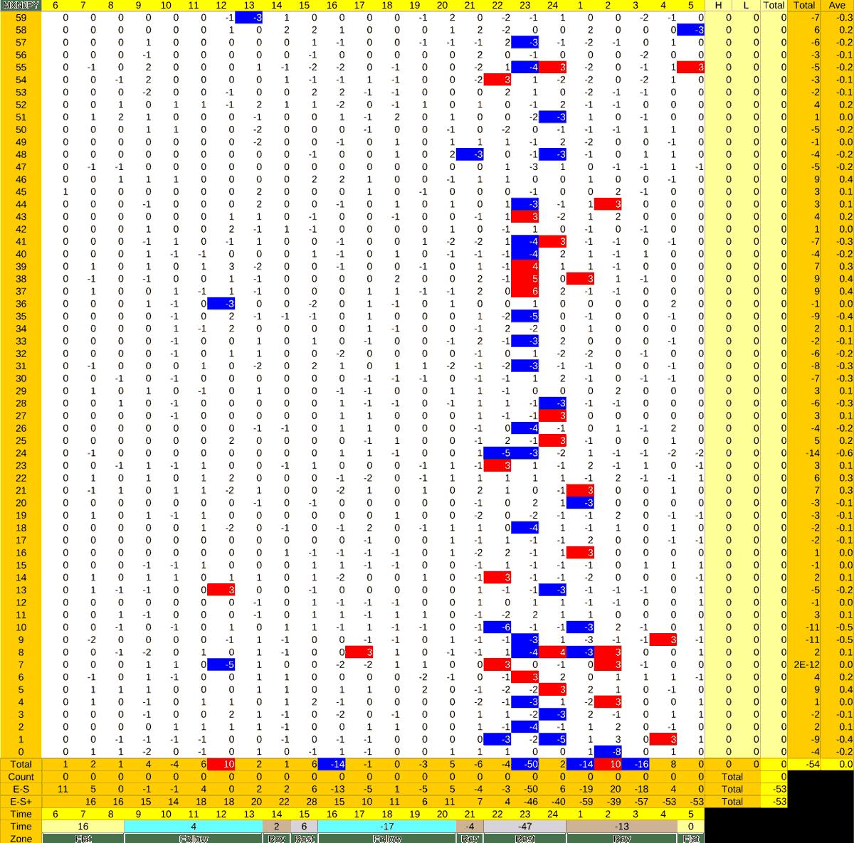 20210706_HS(3)MXNJPY-min