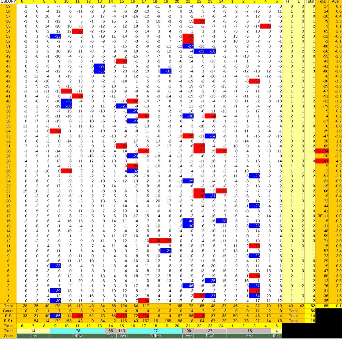20210707_HS(1)USDJPY