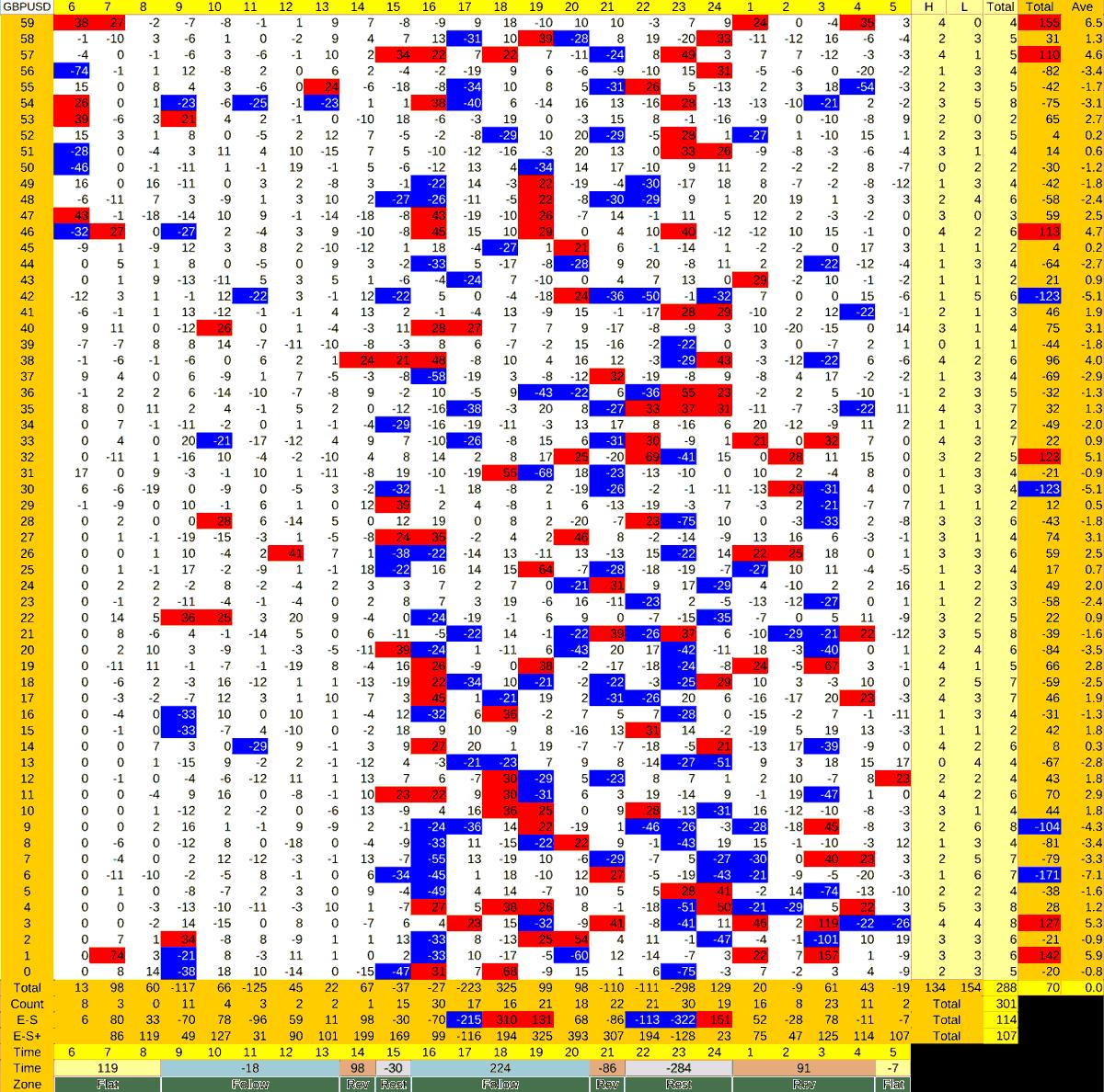 20210707_HS(2)GBPUSD
