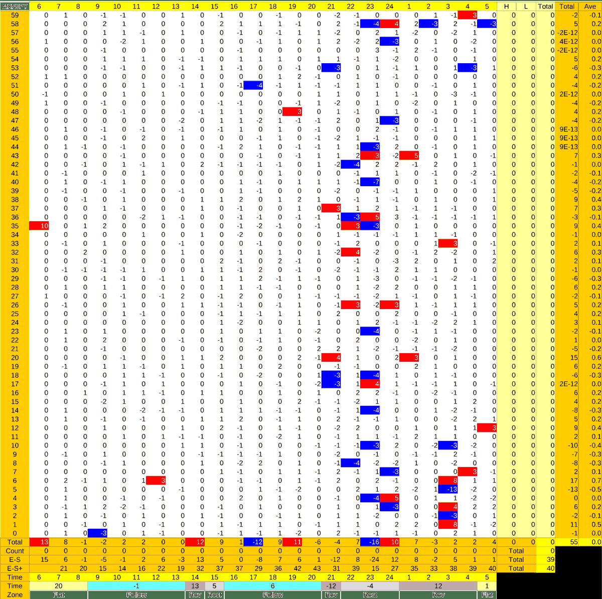 20210707_HS(3)MXNJPY