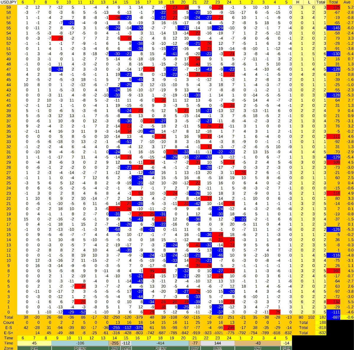 20210708_HS(1)USDJPY