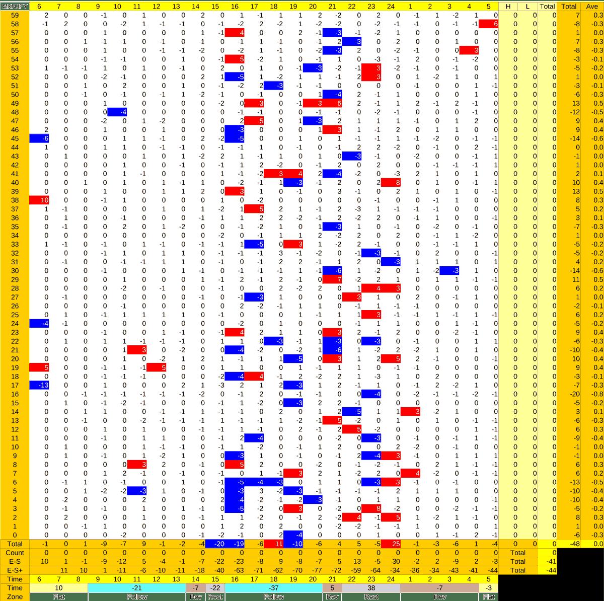 20210708_HS(3)MXNJPY-