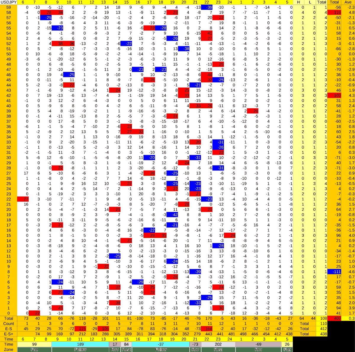 20210709_HS(1)USDJPY