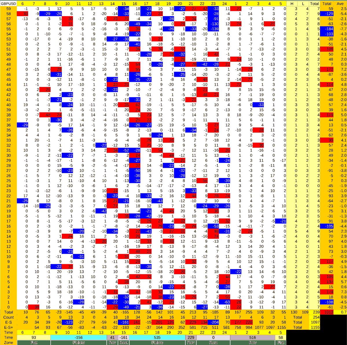 20210709_HS(2)GBPUSD