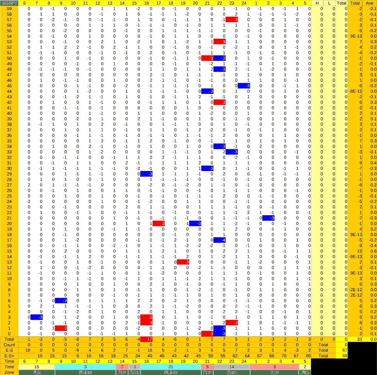 20210709_HS(3)MXNJPY
