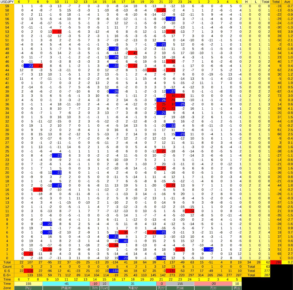 20210712_HS(1)USDJPY