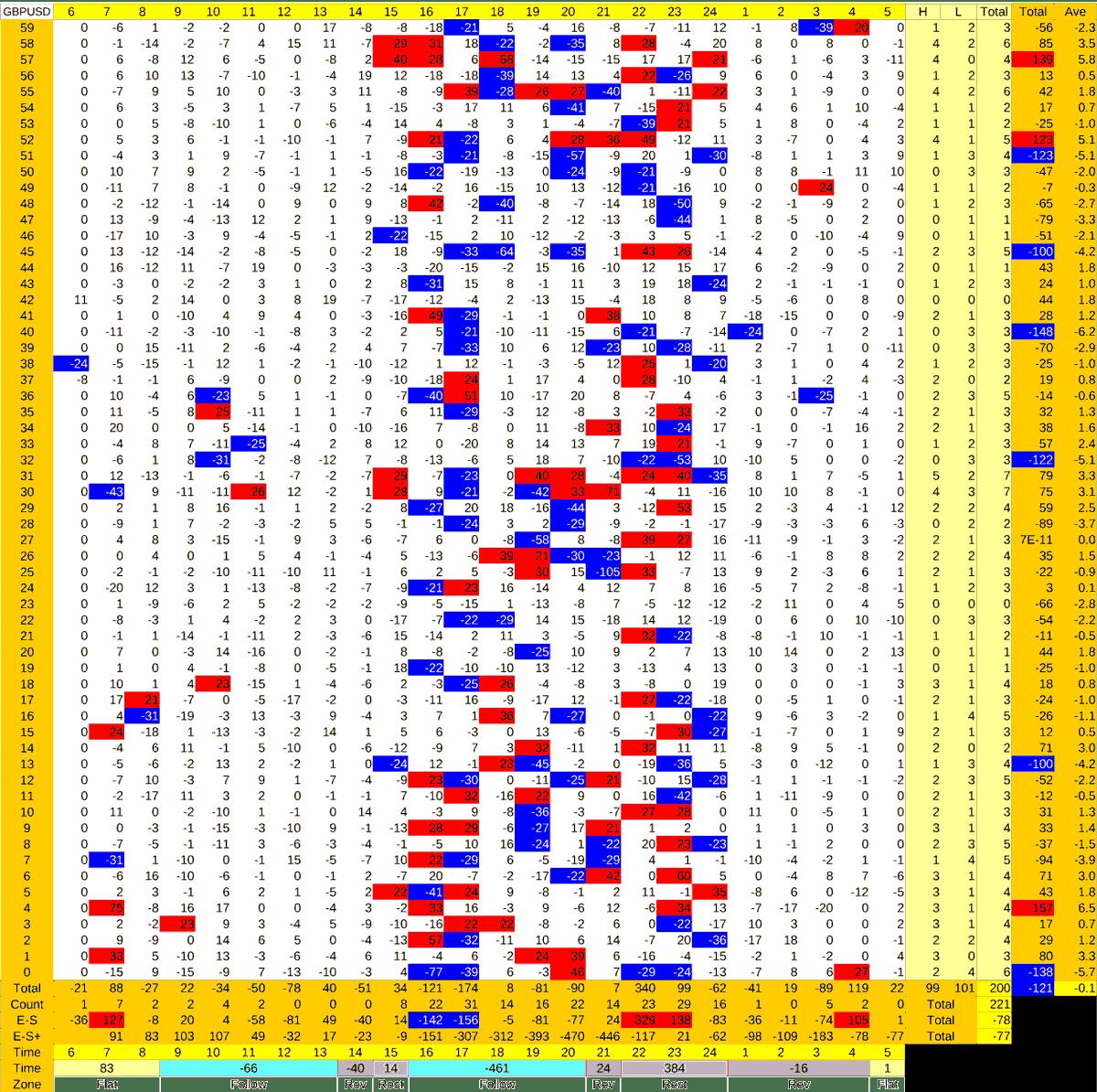 20210712_HS(2)GBPUSD