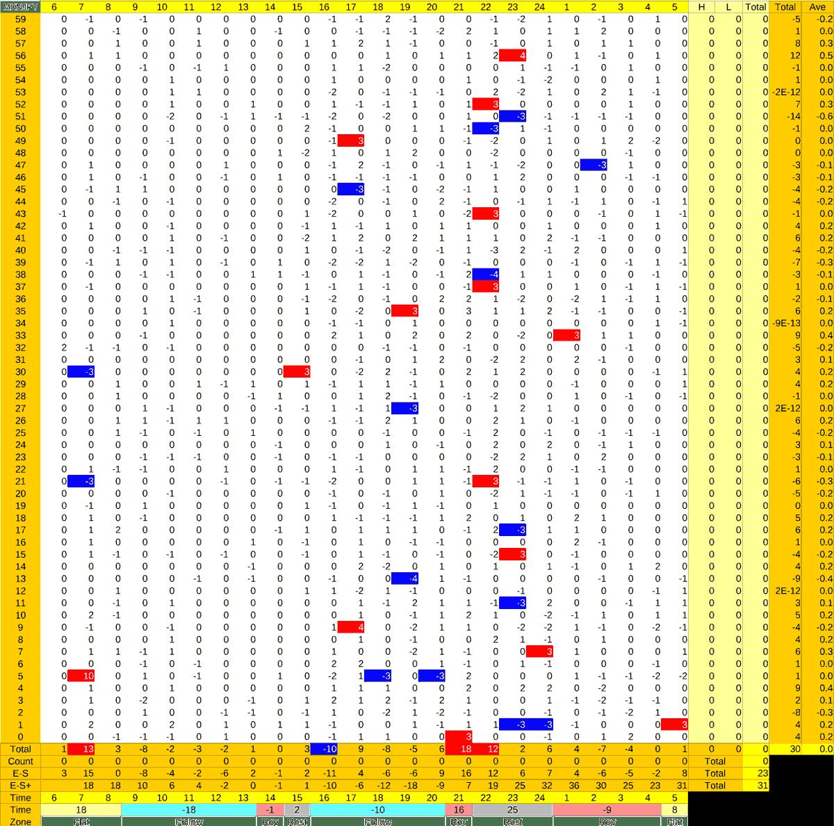20210712_HS(3)MXNJPY-