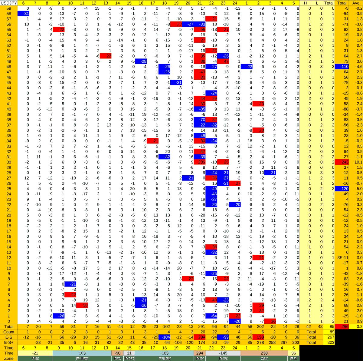 20210713_HS(1)USDJPY