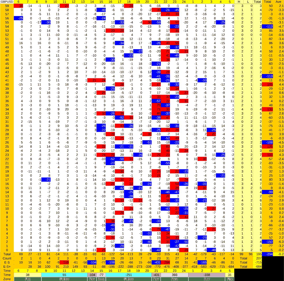 20210713_HS(2)GBPUSD