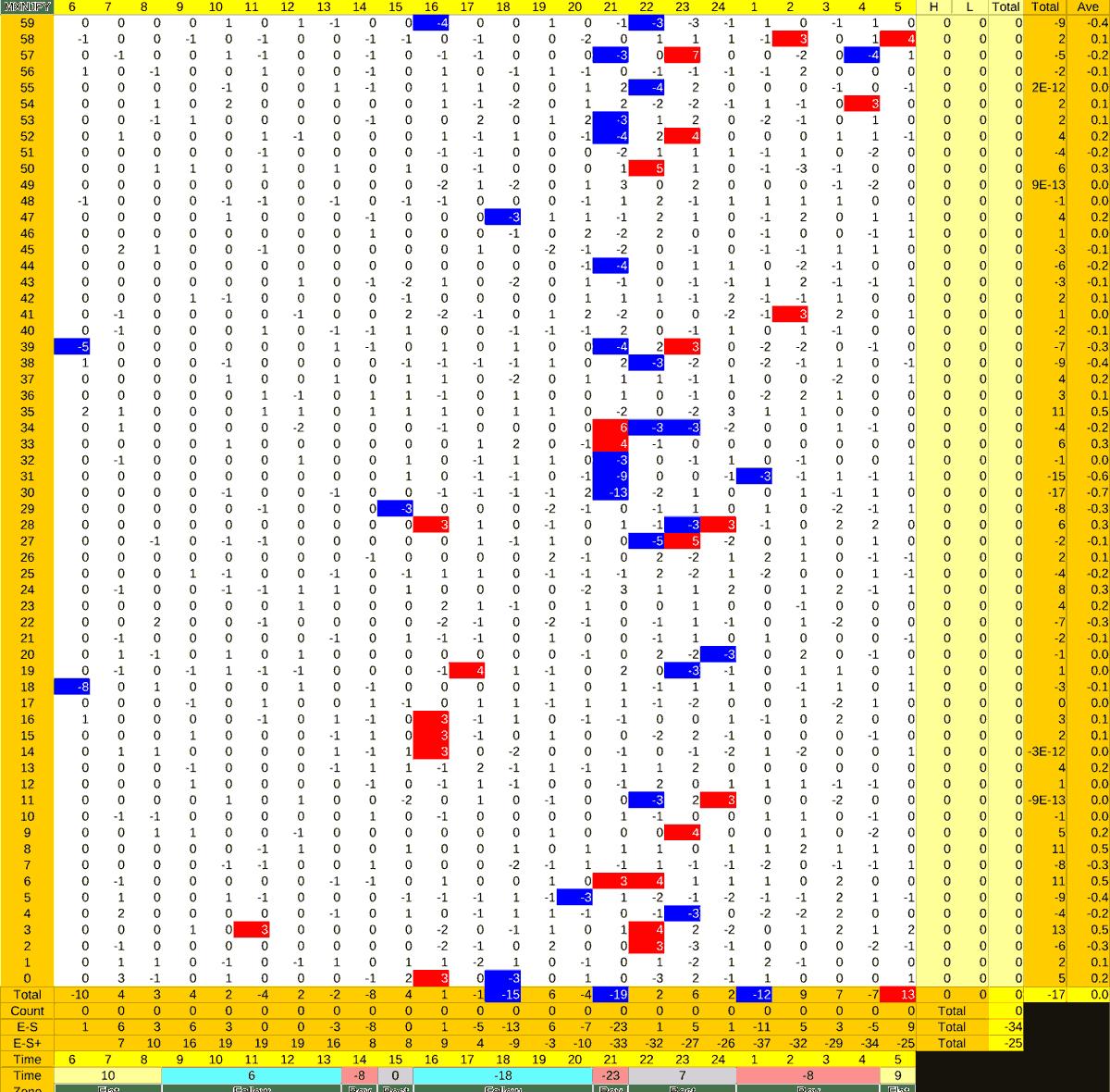 20210713_HS(3)MXNJPY-