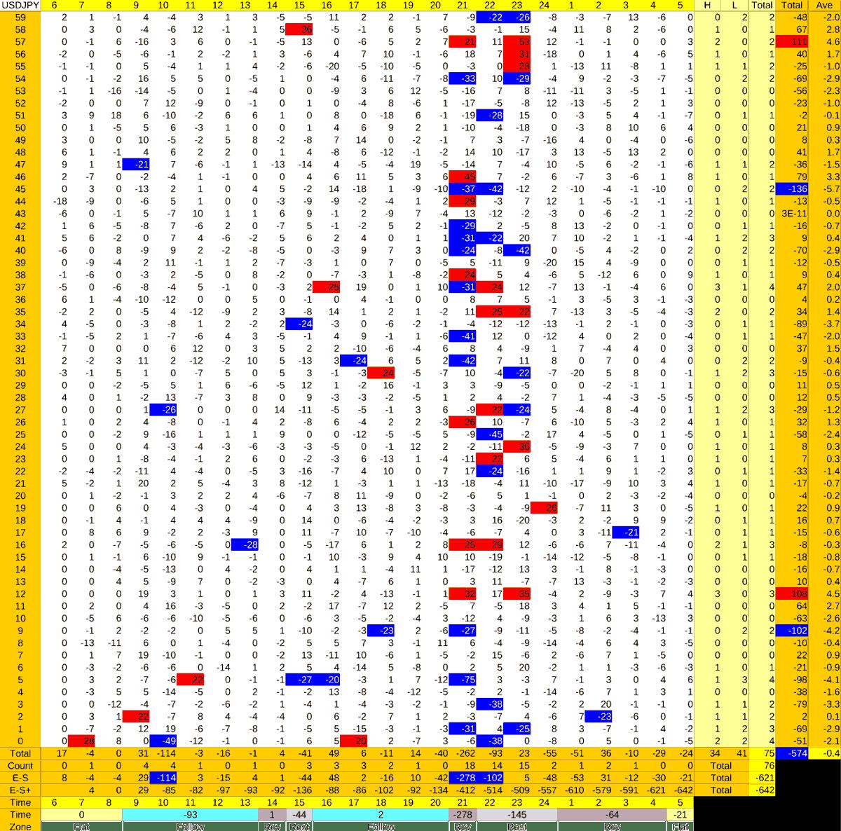 20210714_HS(1)USDJPY