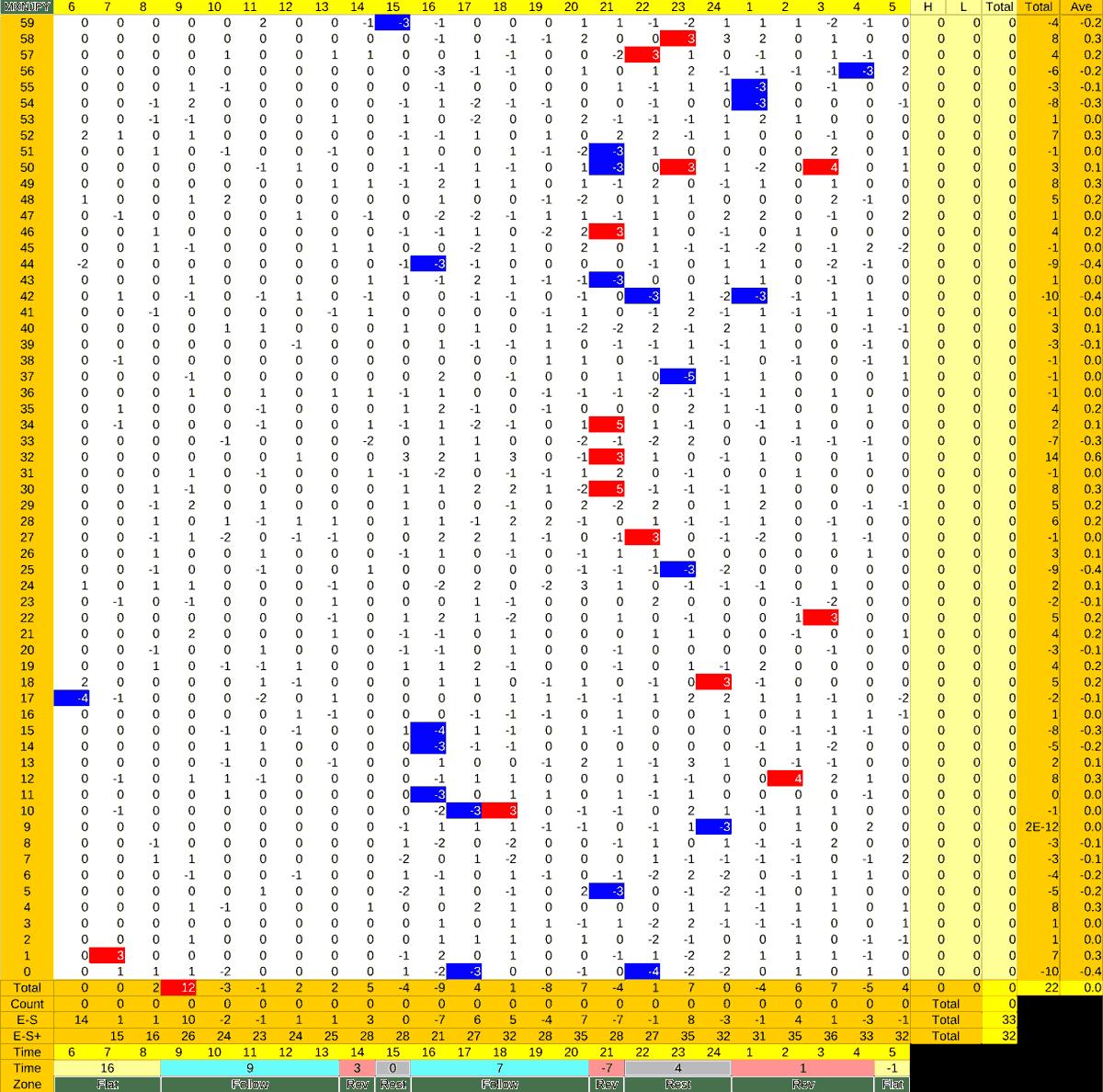 20210714_HS(3)MXNJPY