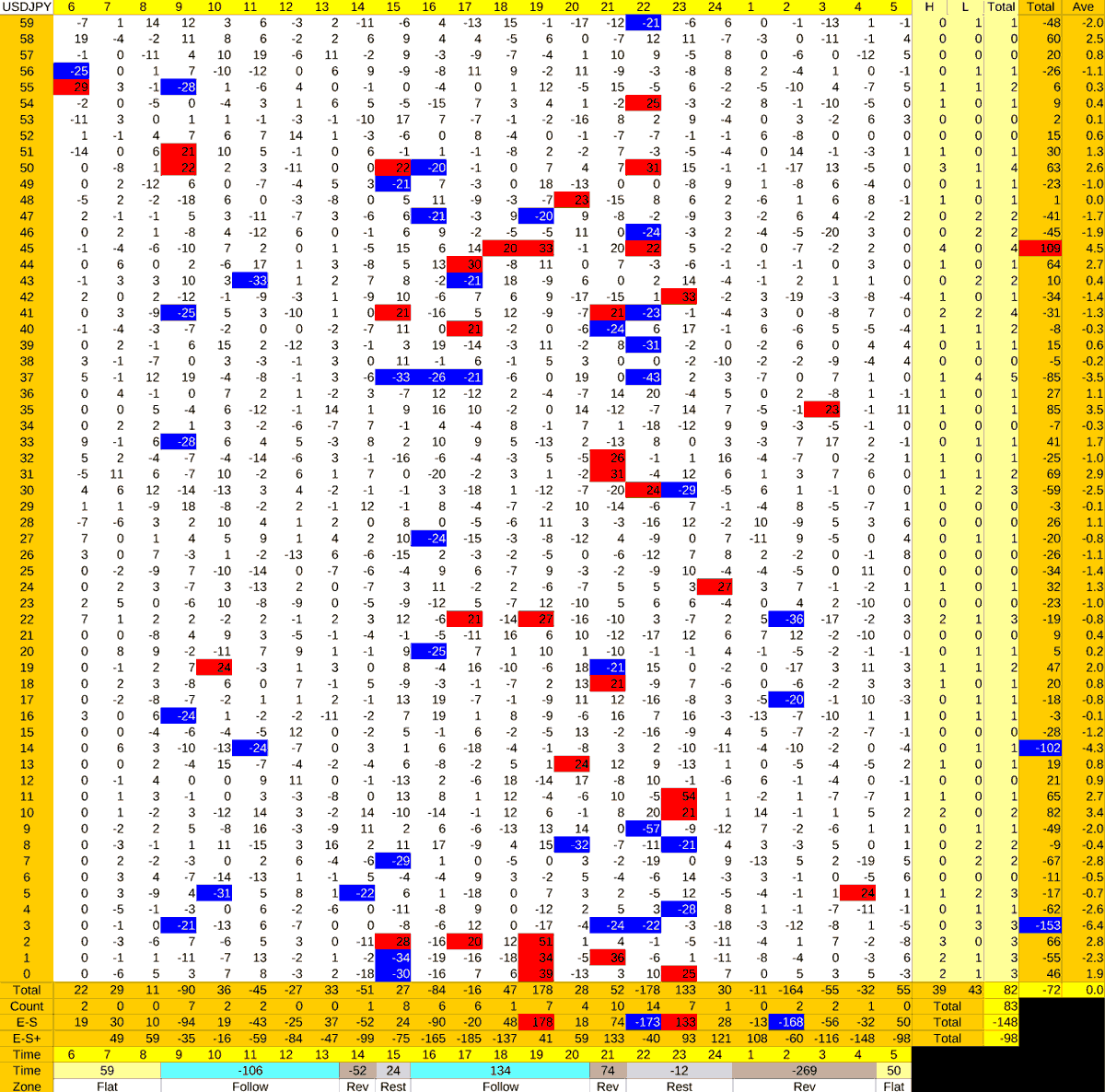 20210715_HS(1)USDJPY