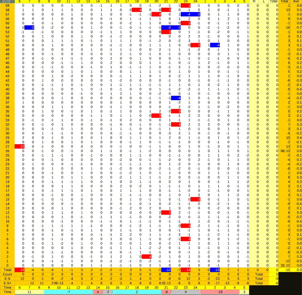 20210715_HS(3)MXNJPY