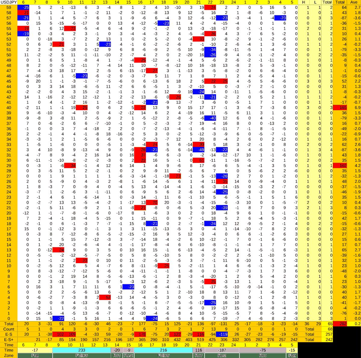 20210716_HS(1)USDJPY-min