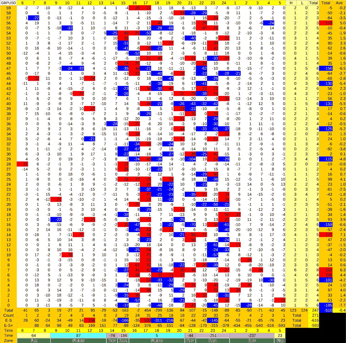 20210716_HS(2)GBPUSD-min