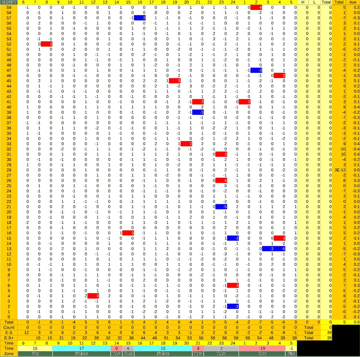 20210716_HS(3)MXNJPY-min