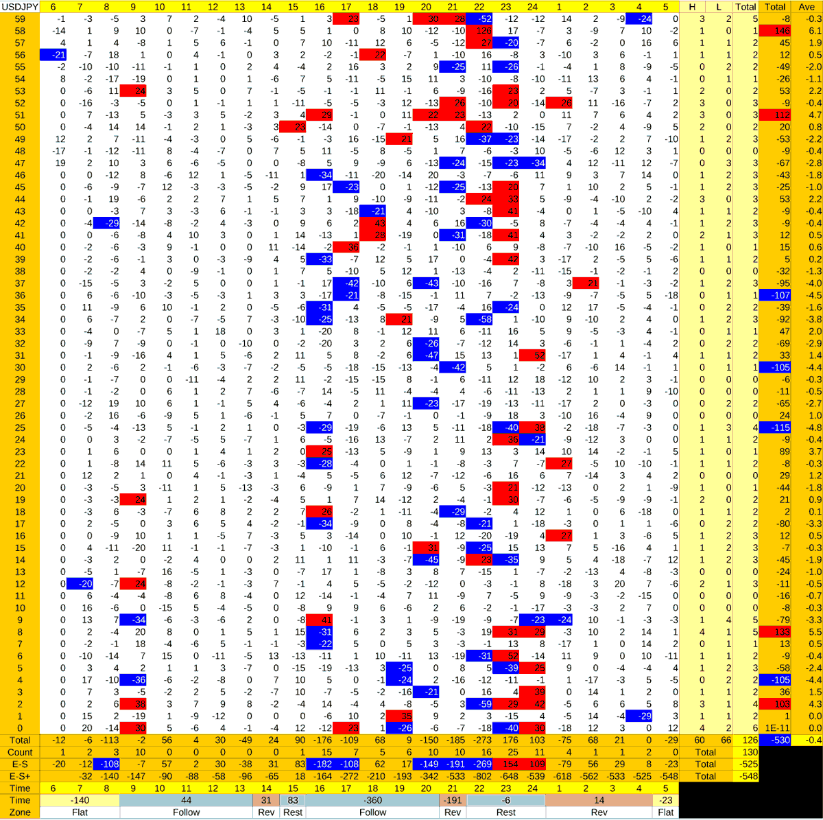 20210719_HS(1)USDJPY-min