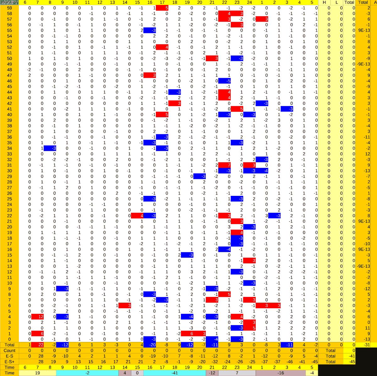 20210719_HS(3)MXNJPY-min