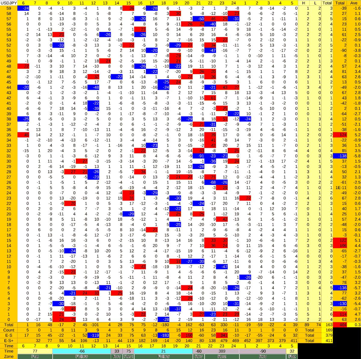 20210720_HS(1)USDJPY