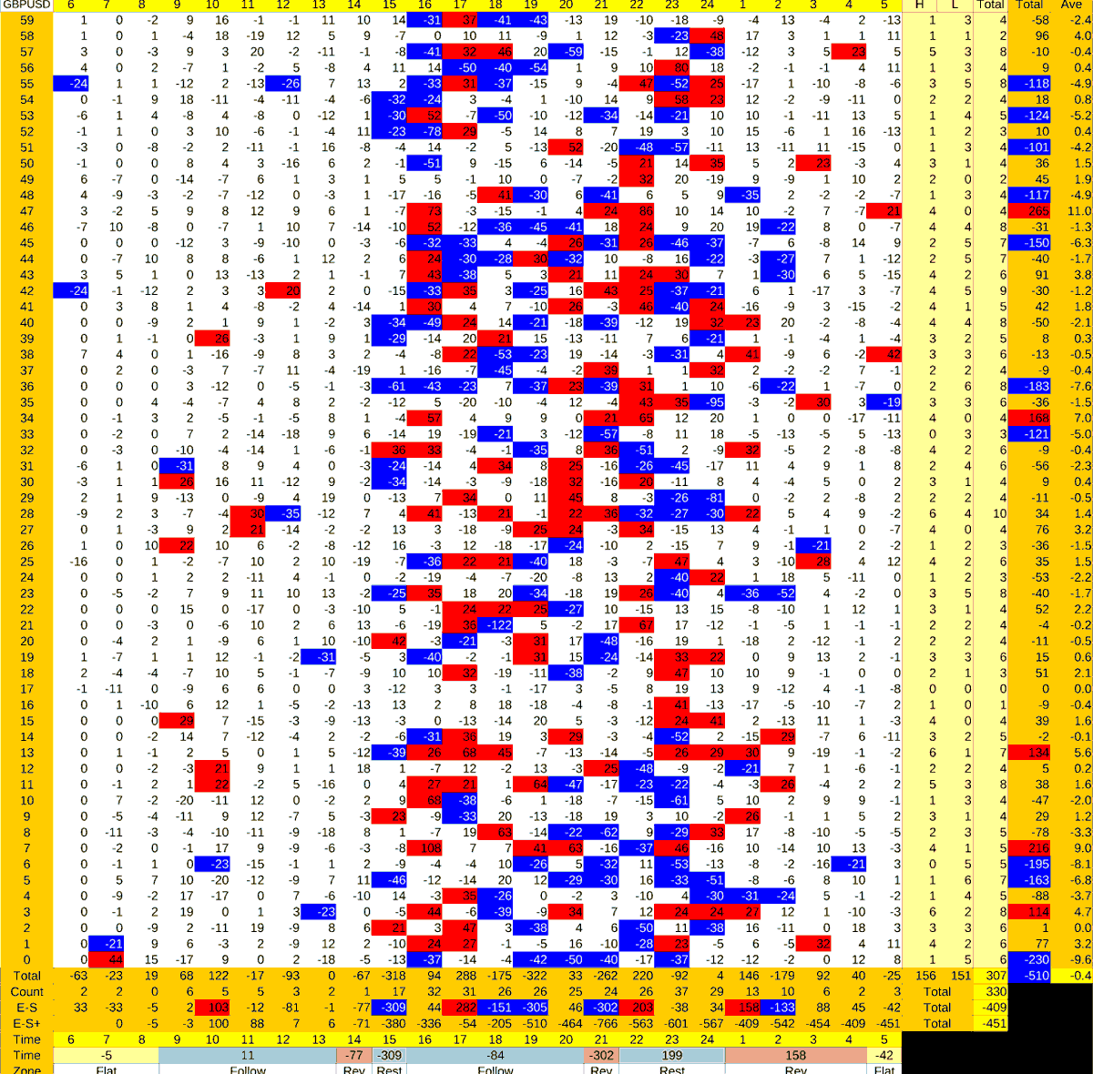 20210720_HS(2)GBPUSD