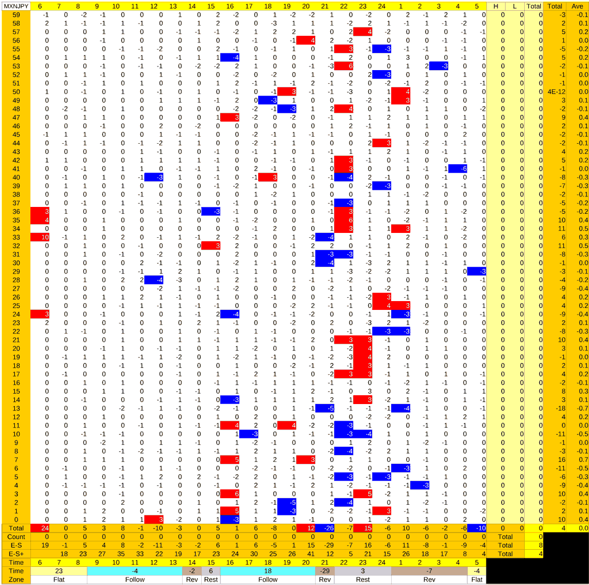 20210720_HS(3)MXNJPY