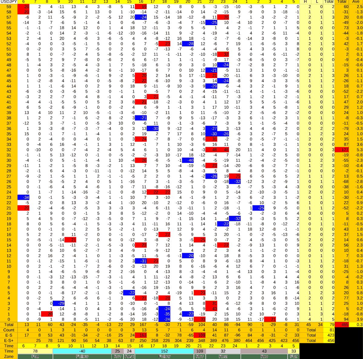 20210721_HS(1)USDJPY-min