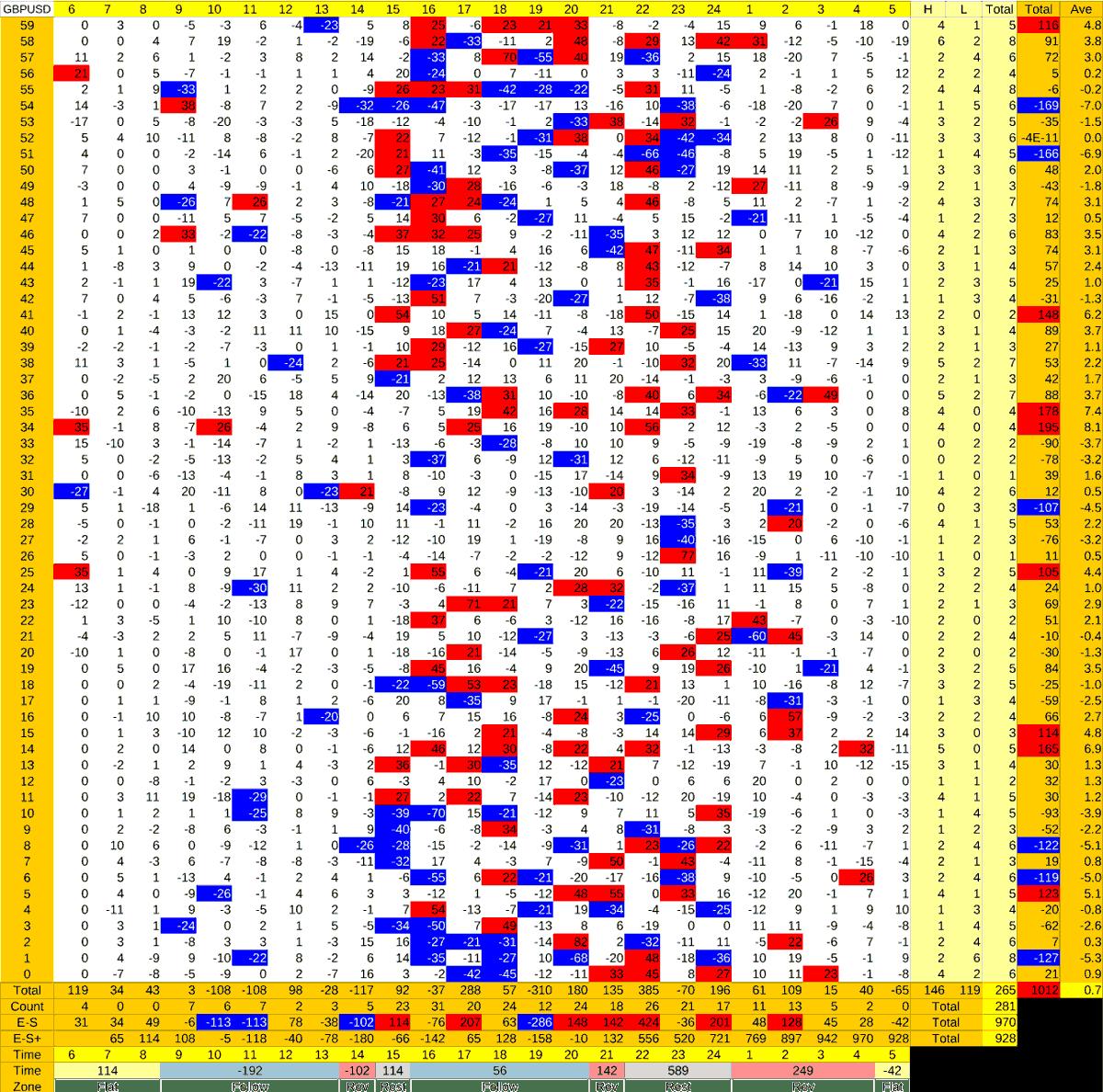 20210721_HS(2)GBPUSD-min