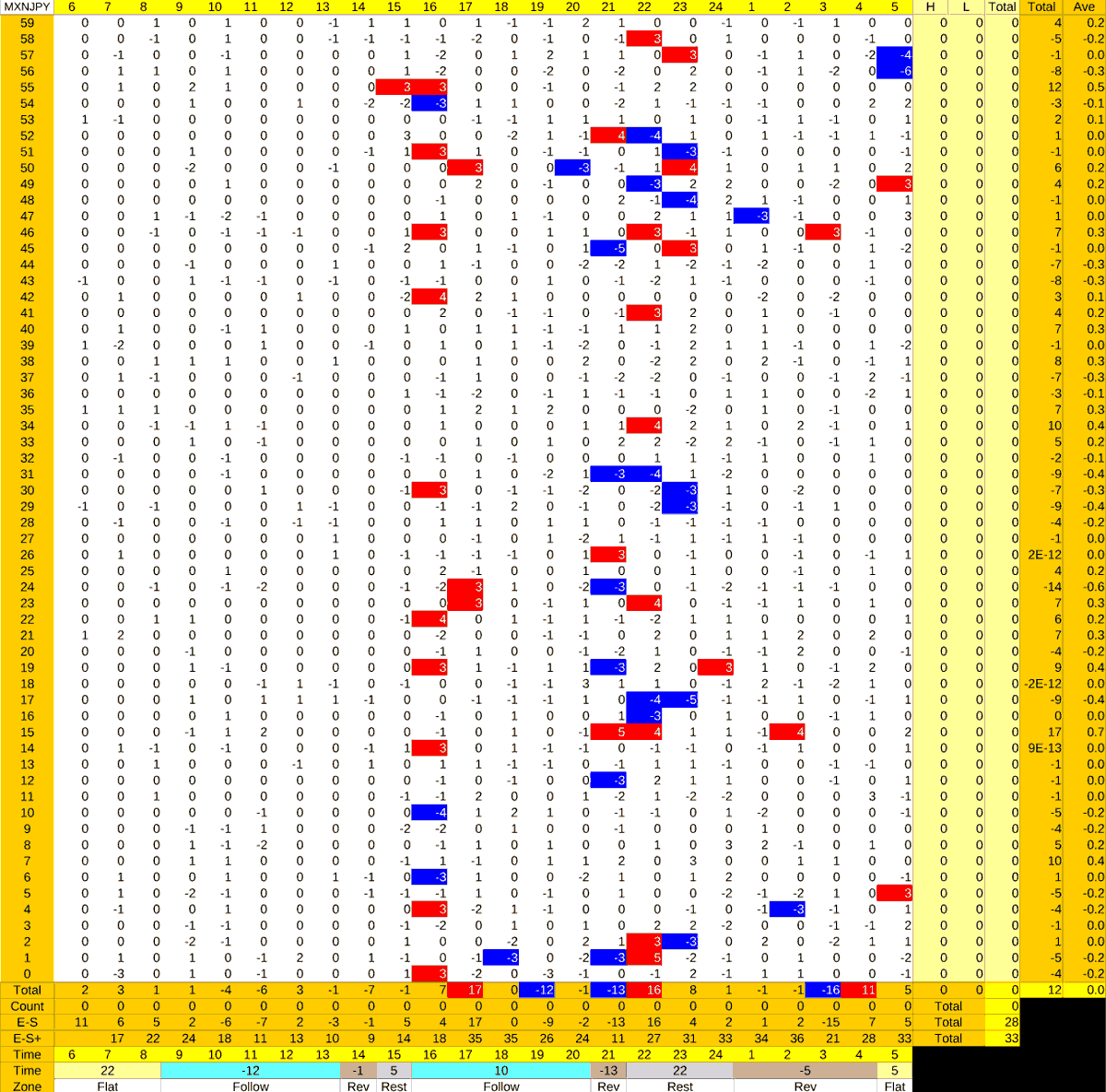 20210721_HS(3)MXNJPY-min