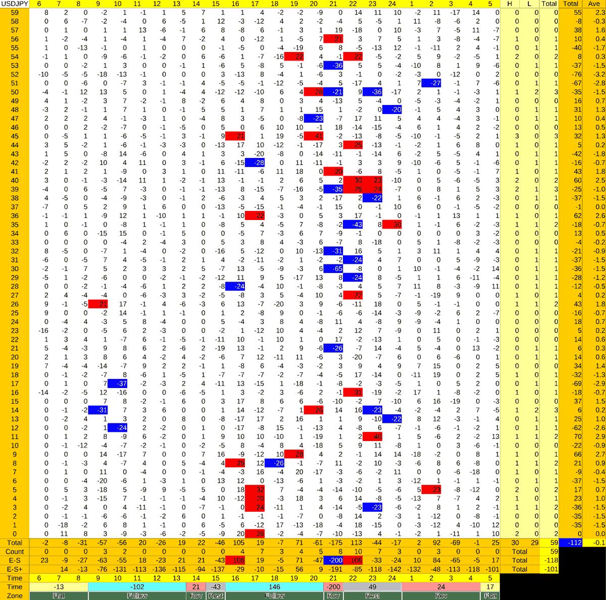 20210722_HS(1)USDJPY-min