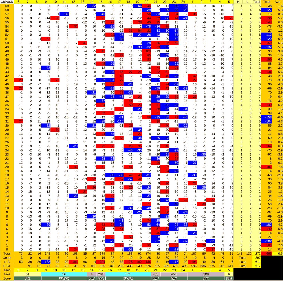 20210722_HS(2)GBPUSD