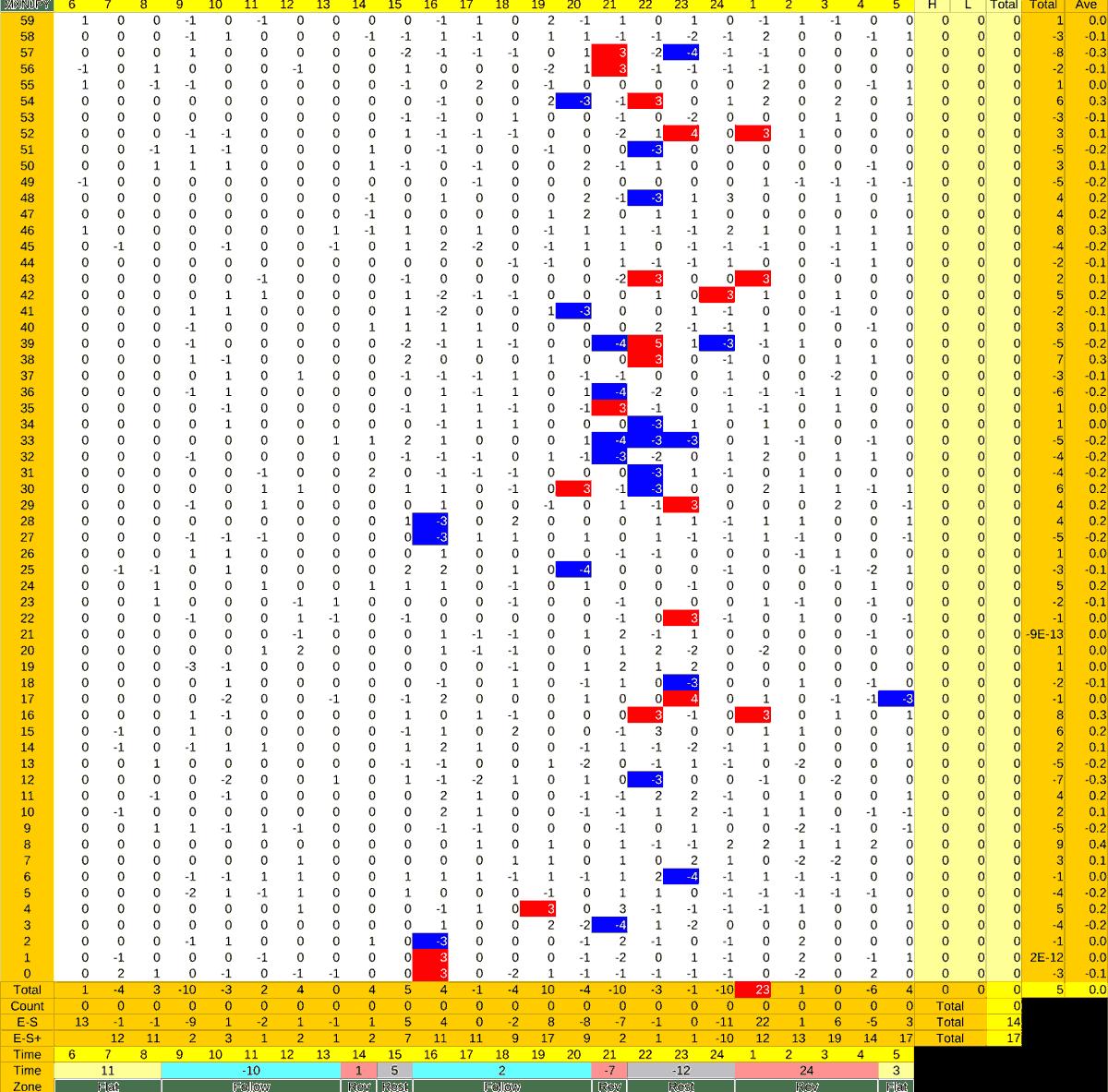 20210722_HS(3)MXNJPY