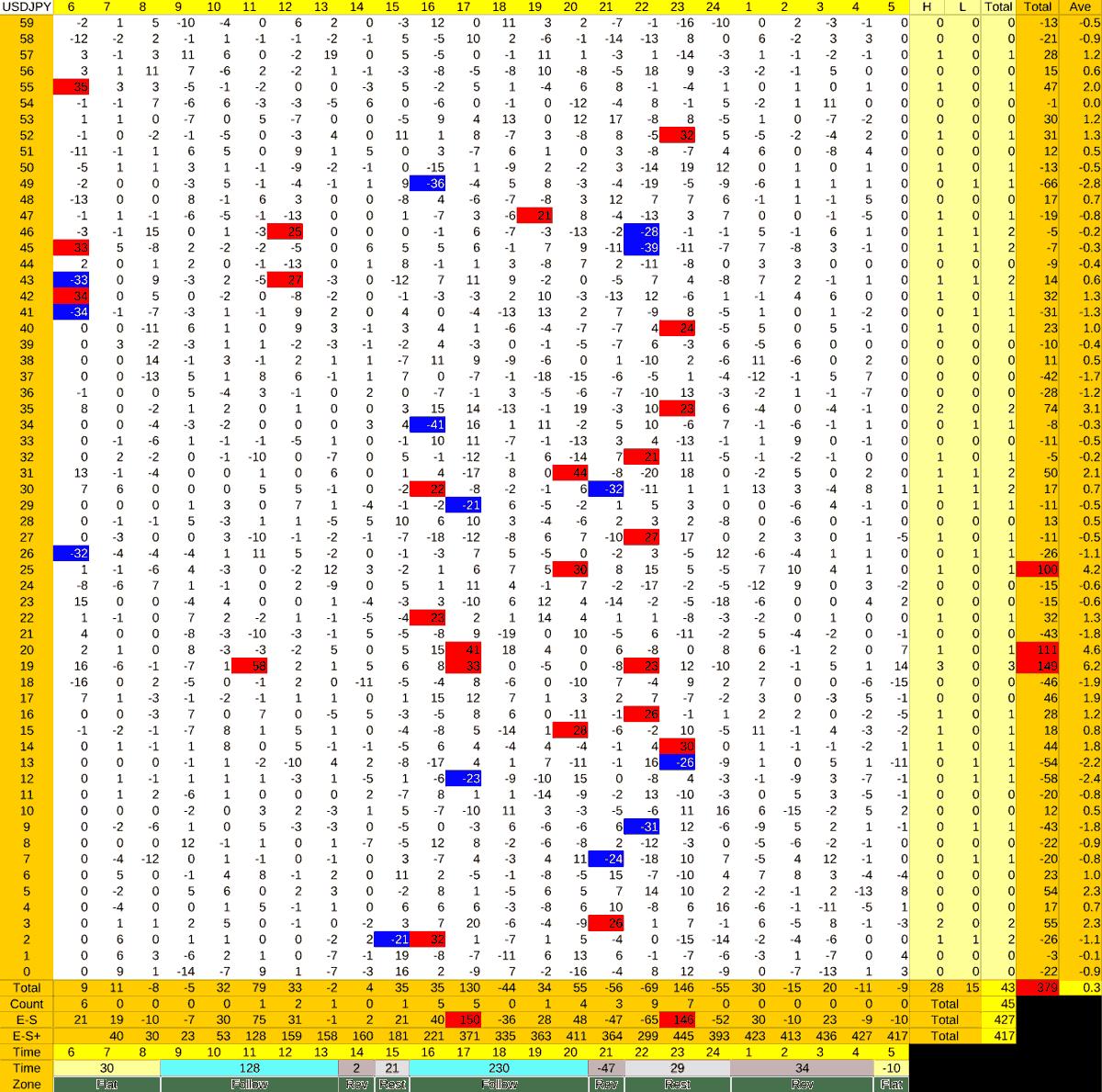 20210723_HS(1)USDJPY-min