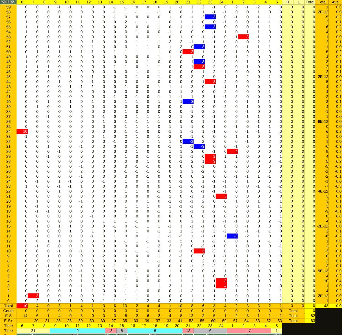 20210723_HS(3)MXNJPY-min