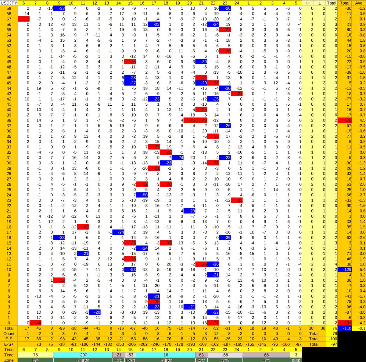 20210726_HS(1)USDJPY-min