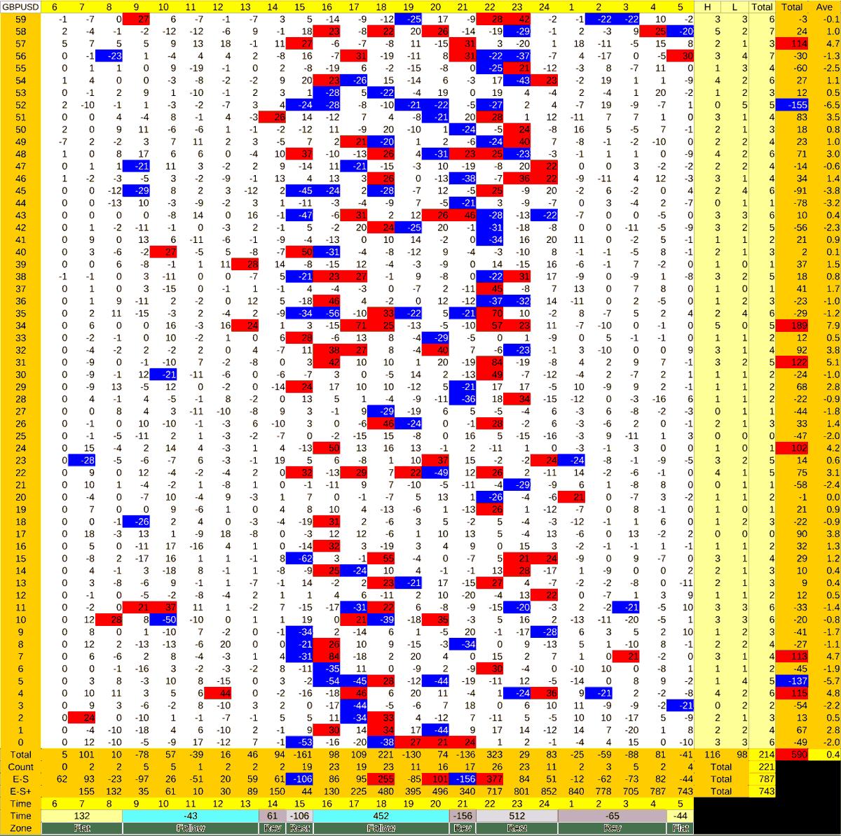 20210726_HS(2)GBPUSD-min