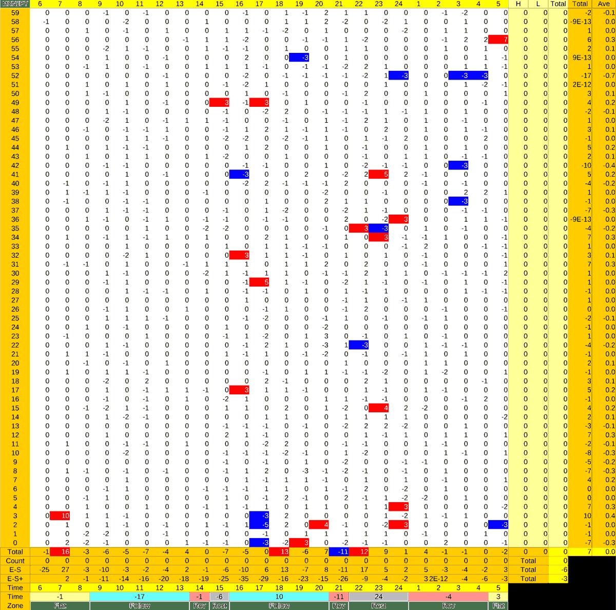 20210726_HS(3)MXNJPY-min