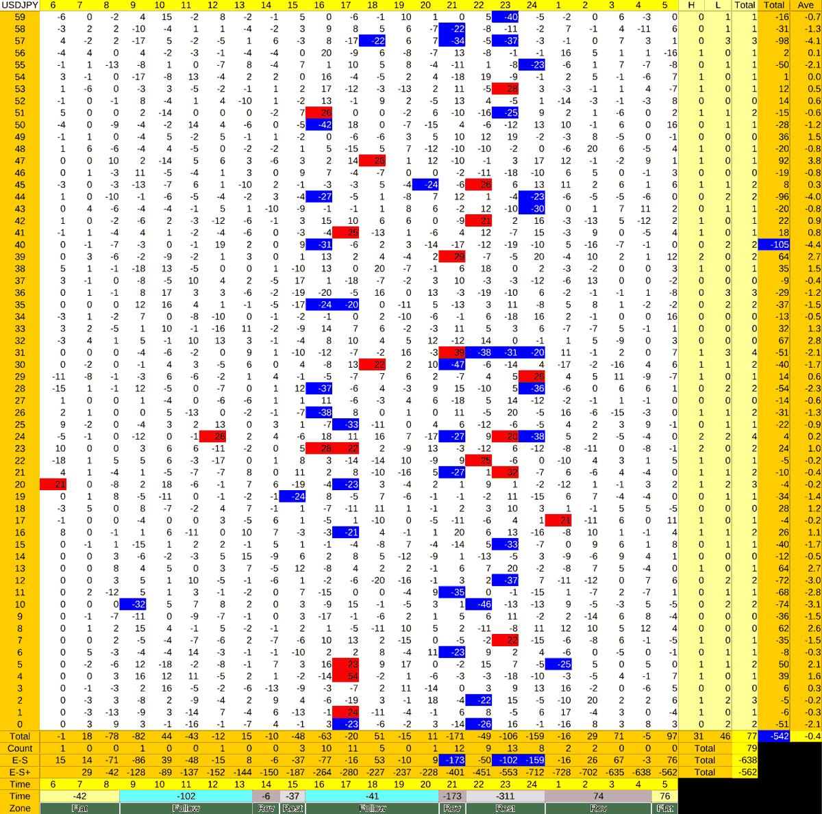 20210727_HS(1)USDJPY-min