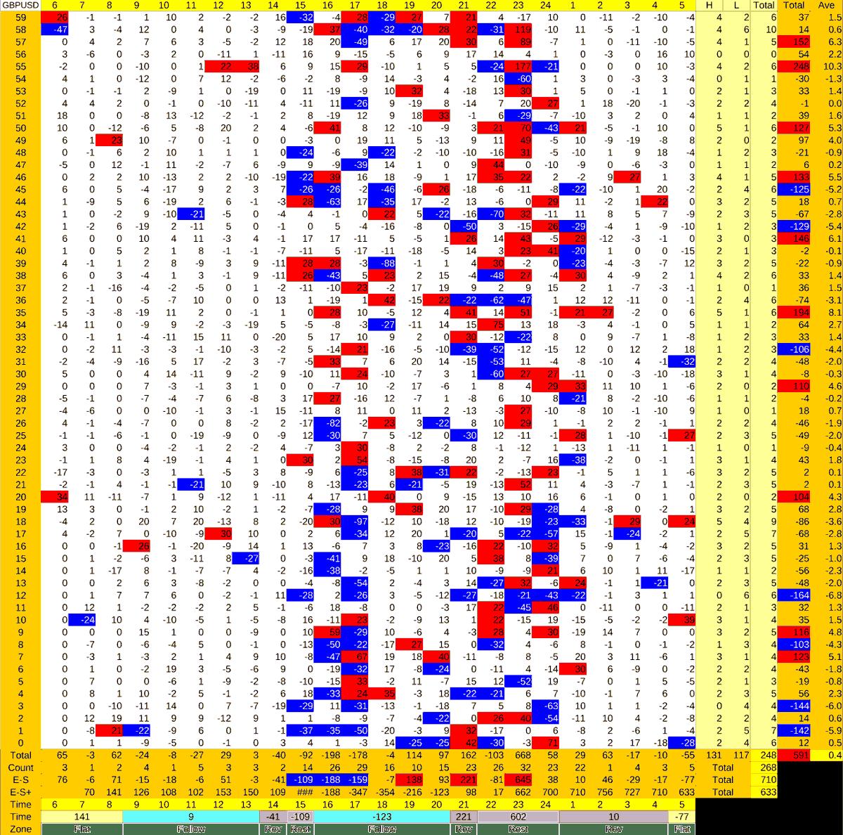 20210727_HS(2)GBPUSD-min