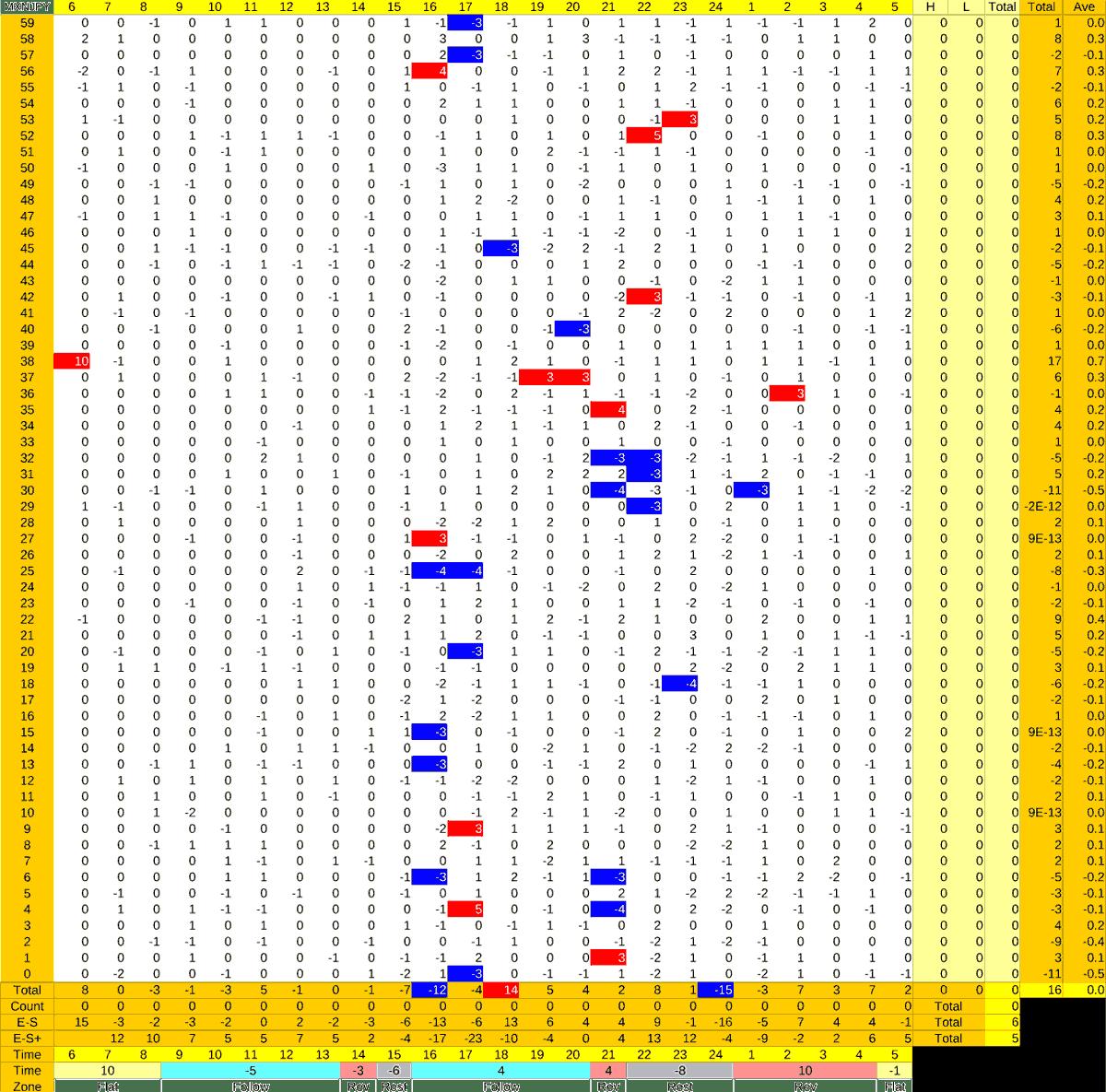 20210727_HS(3)MXNJPY-min
