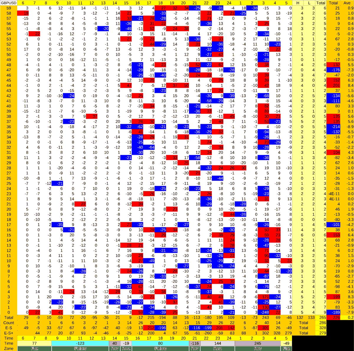 20210728_HS(2)GBPUSD-min