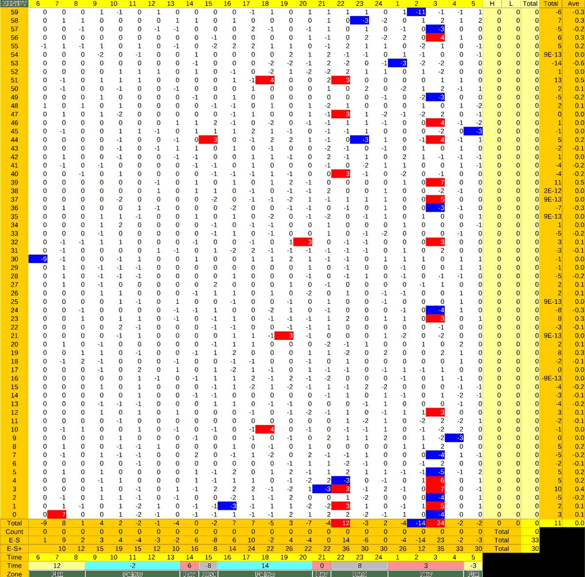 20210728_HS(3)MXNJPY-min