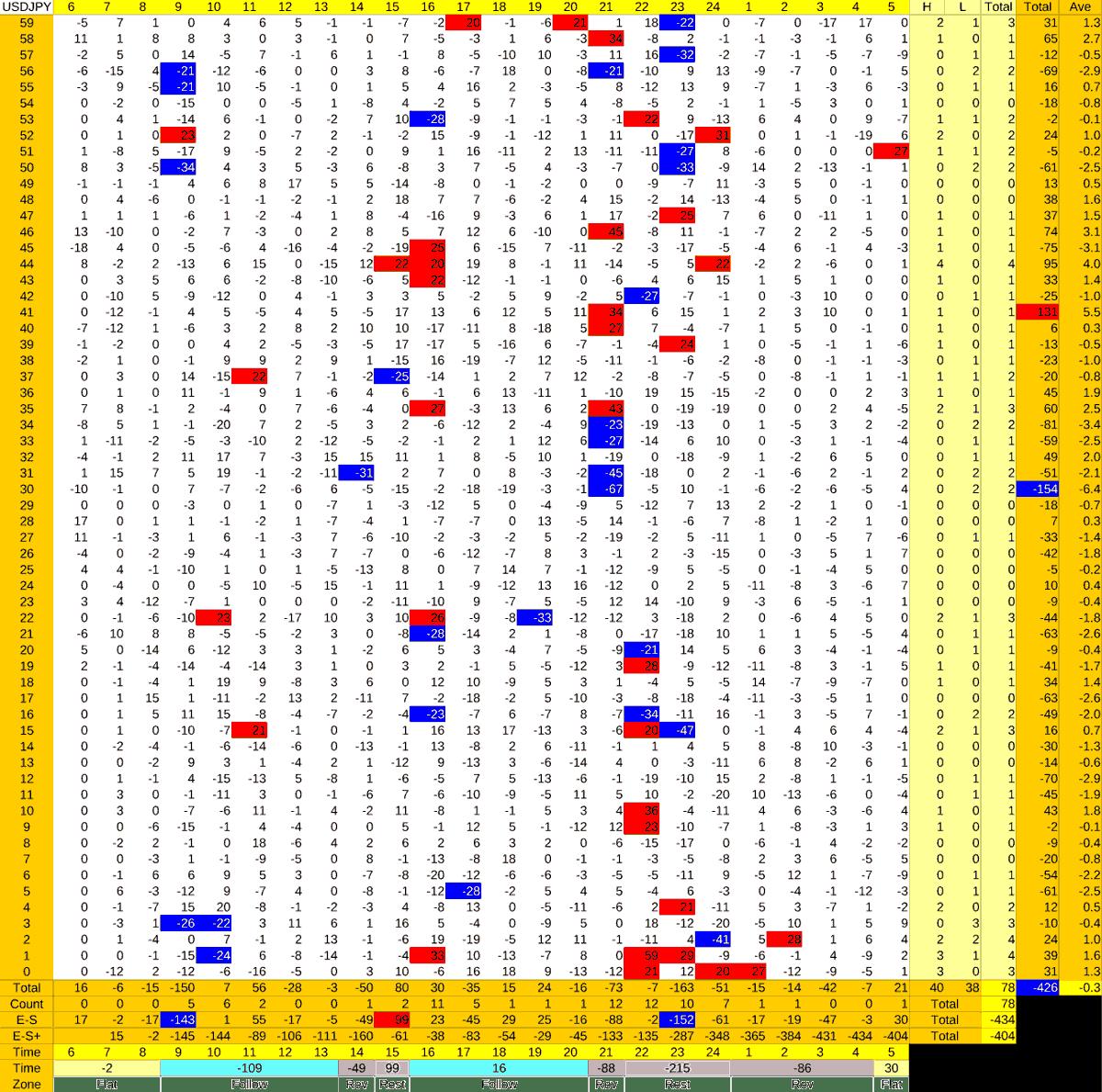 20210729_HS(1)USDJPY-min