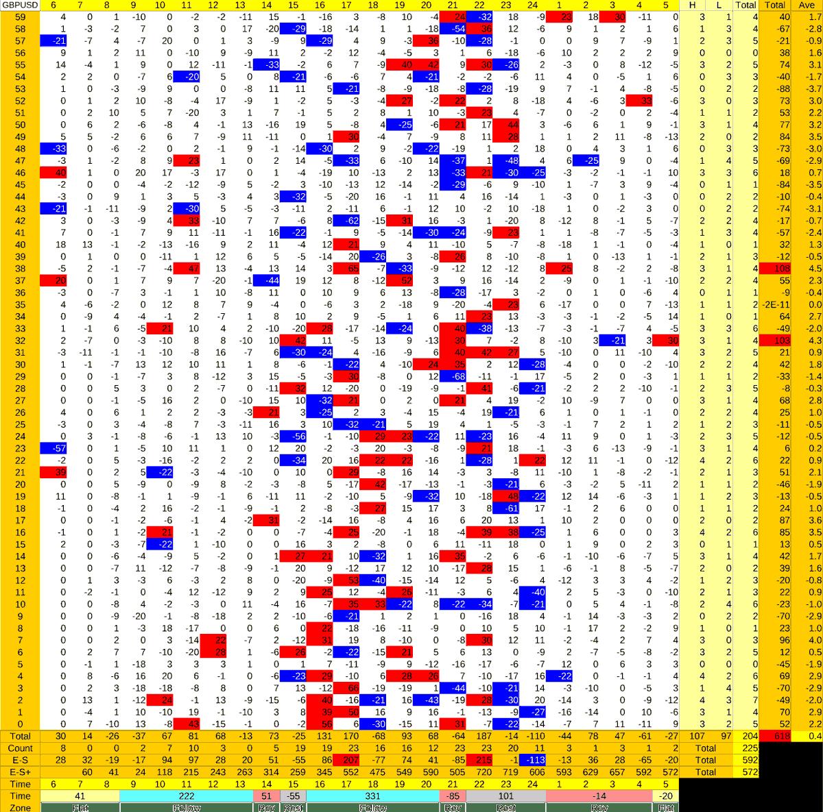 20210729_HS(2)GBPUSD-min