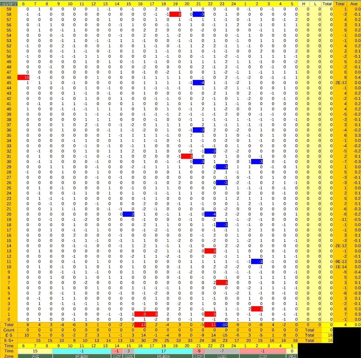 20210729_HS(3)MXNJPY-min